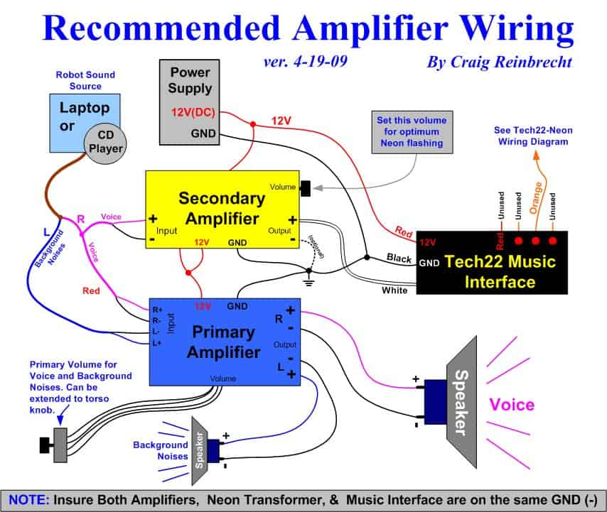 Updated Neon Wiring Diagram | The Ultimate Best Blog About ... on